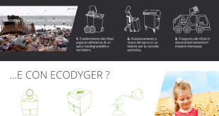 Ecodyger rifiuti organici